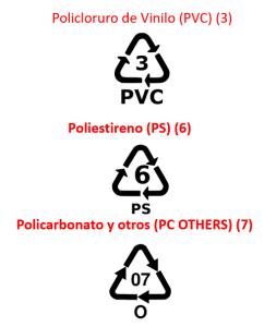 imagen-plastico-codigos